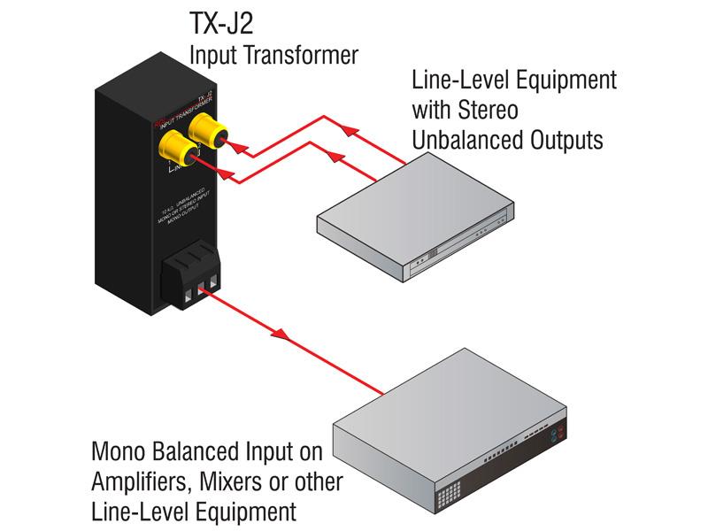 Tx J2 ‐ Unbalanced Input Transformer Unbalanced Stereo